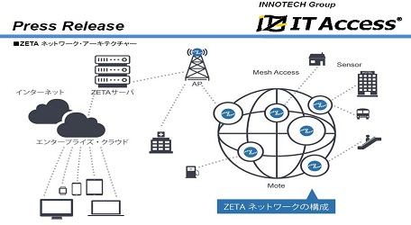 ITAccess and QTNet jointly announced their plan to deploy ZiFiSense's ZETA network in Japan